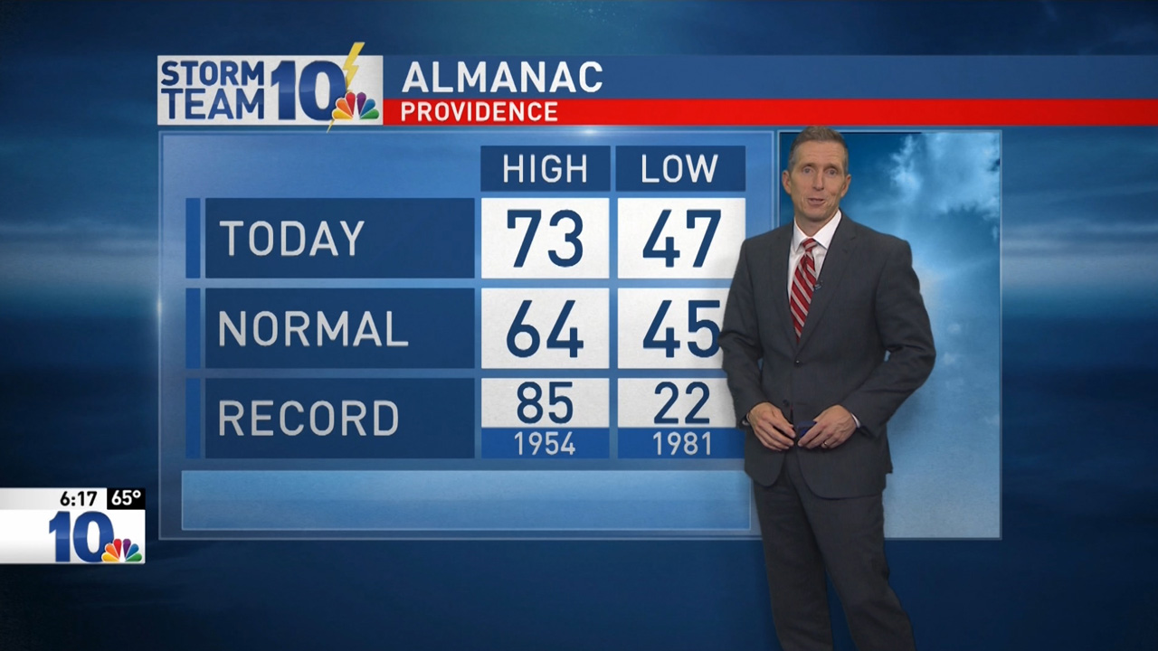 Sunrise expanded to include weekends | WJAR